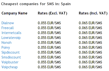 sms_prices